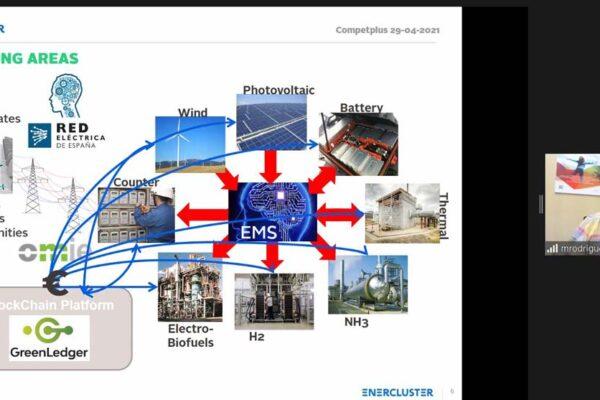 enercluster-workingareas-compet-plus